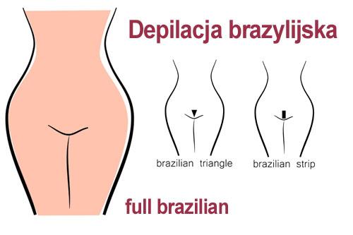 Depilacja Brazylijska Bikini Brazylijskie Na Czym Polega