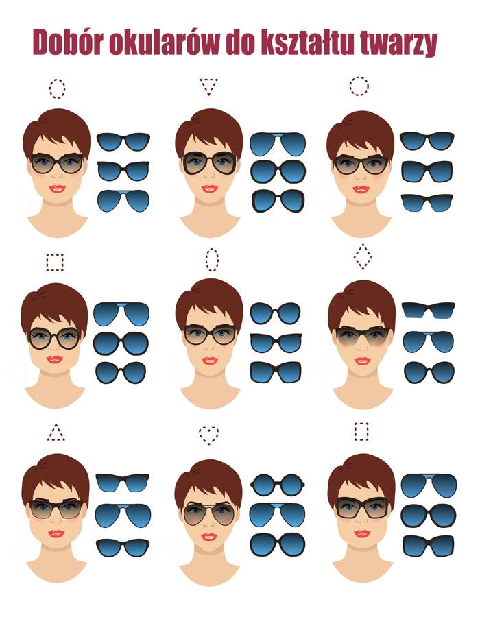 Okulary Przeciwsłoneczne Jakie Wybrać Jak Dopasować Je Do
