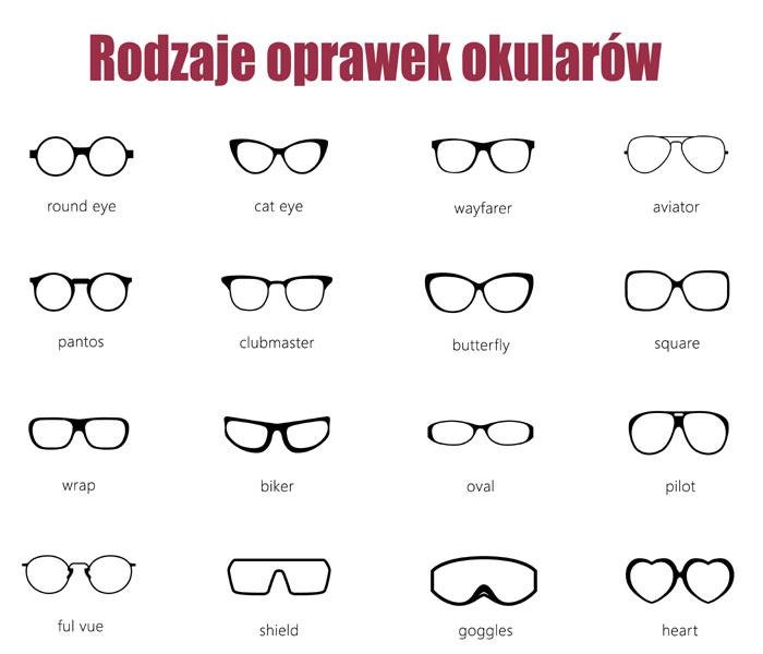 934676fdd5ce75 Okulary przeciwsłoneczne - jakie wybrać? Jak dopasować je do ...